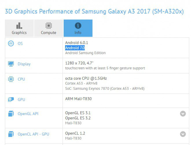 Samsung Galaxy A3 2017 Android Nougat