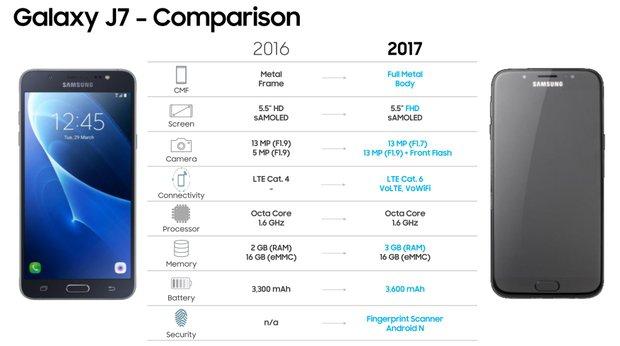 Samsung Galaxy J7 2017 vs Galaxy J7 2016