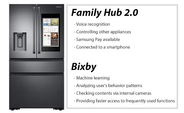 samsung bixby arriva l 39 integrazione per il frigorifero smart family hub 2 0 samsung mobile. Black Bedroom Furniture Sets. Home Design Ideas