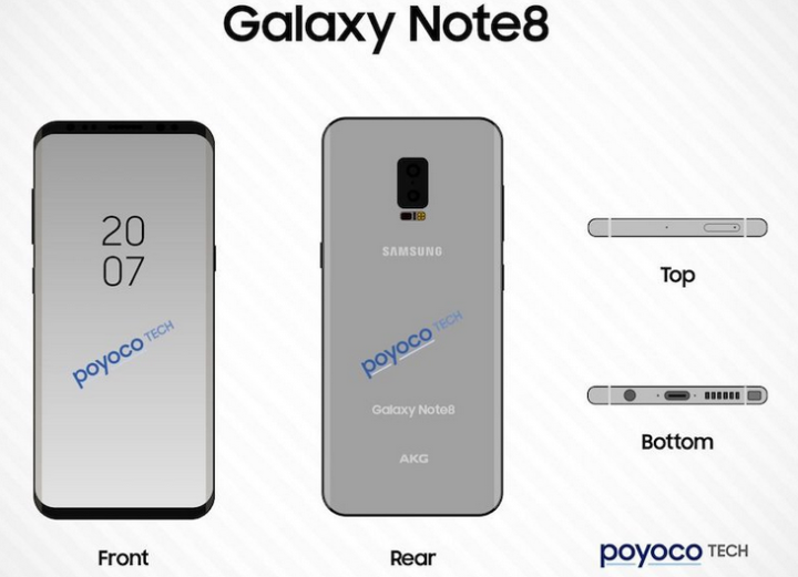 Samsung Galaxy Note 8 render